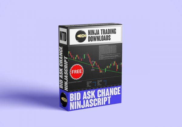 NinjaTrader Free Bid Ask Change NinjaScript