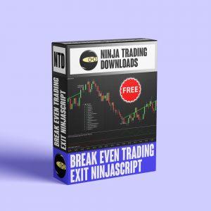 NinjaTrader Free Break Even Trading Exit NinjaScript