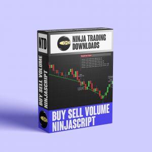 NinjaTrader Buy Sell Volume NinjaScript