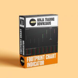 NinjaTrader Footprint Chart Indicator